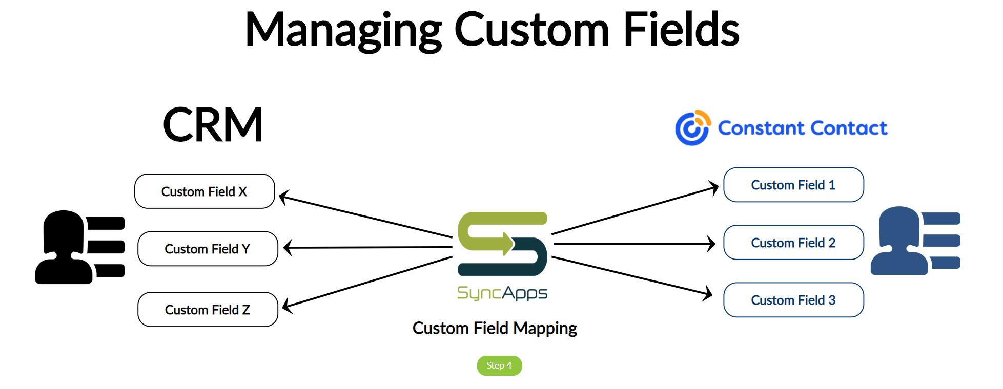 Managing-Custom-Field-Creately.png
